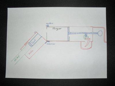 bitte um anleitung bau einer einsch ssigen schrotflinte. Black Bedroom Furniture Sets. Home Design Ideas