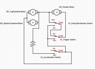 Rapidstrike neuverkabelungs Probleme (BlasterSmith Kit ...